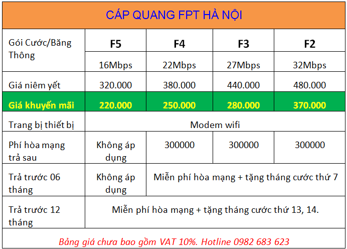 lắp mạng FPT FPT